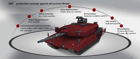 Photo of Ραγδαία πολεμική κλιμάκωση – Oμολόγησε σενάριο εισβολής το Μπαχρέιν – Τελεσίγραφο από Κατάρ: «Αν εισέλθετε στα χωρικά μας ύδατα, σας βυθίζουμε» – Το Κατάρ έβγαλε άρματα μάχης Leopard 2A7