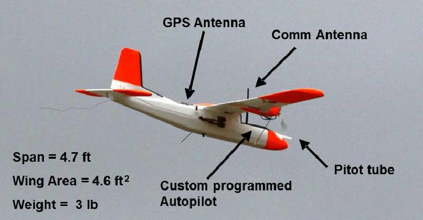 Photo of Άσκηση καταστολής της ελληνικής αεράμυνας με «UAV-δολοφόνο» εκτέλεσε η τουρκική Αεροπορία