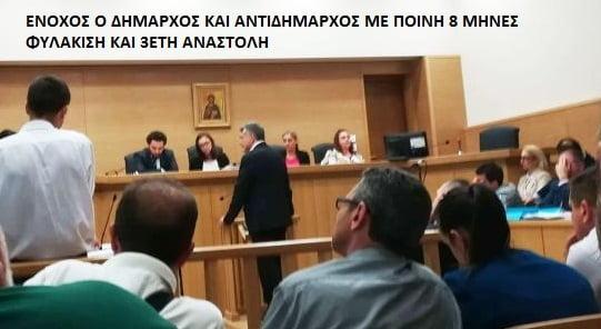 Photo of Πρόταση Εισαγγελέως: Ενοχοι και οι δυο Να καταδικαστούν Δήμαρχος & Αντιδήμαρχος