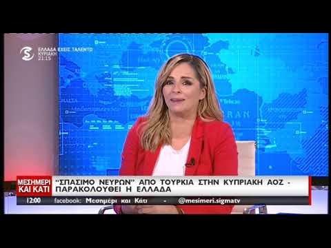 Photo of Θιγονται τα συμφέροντα της Χώρας με την Τουρκία να αλωνίζει στην θάλασσα μας…Τα χώνει ο Συνταγματαρχης Λοίζου…