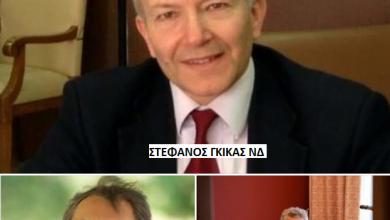 "Photo of Ολοι οι σταυροί των υποψηφίων στη Κέρκυρα… ""Χαστούκια"" σε Βακη Παυλίδη..Γκικας Αυλωνίτης και Μπιανκης οι νεοι Βουλευτές.."