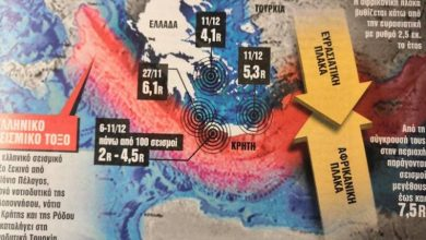 Photo of Tα ρήγματα ξύπνησαν και φέρνουν μεγάλο σεισμό στην Ελλάδα