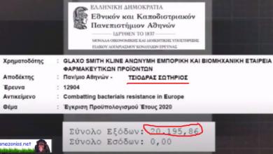 Photo of Tσουβάλια με χρήμα Τσιόρδας Σύψας κ.α  στους Λοιμωξιολόγους που έφεραν το Λοκ Νταουν