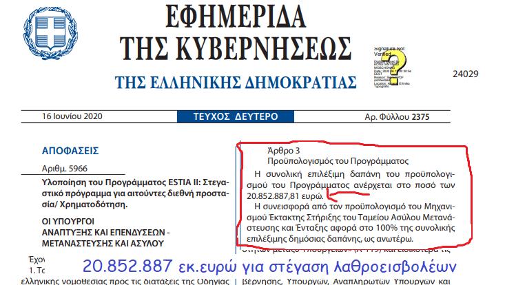 Όταν εκατομμύρια Έλληνες είναι στην ΠΕΙΝΑ, η κυβέρνηση Μητσοτάκη δίνει από τον κρατικό προϋπολογισμό 20 εκατομμύρια για στέγαση των ΛΑΘΡΟΕΙΣΒΟΛΕΩΝ.