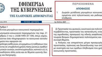Photo of Ο Νόμος για Κοινωνικά μηνύματα .Πως μας λήστεψαν Πέτσας – Μητσοτάκης για να μας φυλακίσουν.