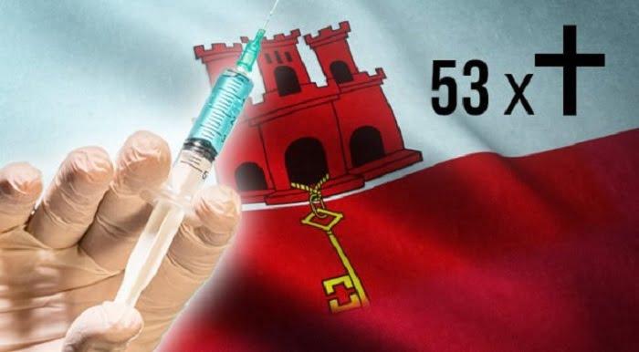 Photo of 53 νεκροί μετα τον εμβολιασμό τους στο Γιβραλτάρ